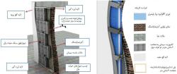 پاورپوینت درباره ساختمان های با قطعات پیش ساخته و پانل های بتنی
